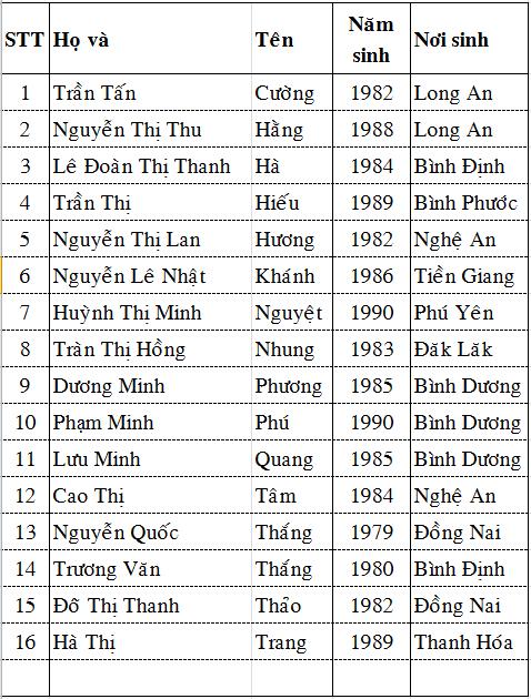 Chung-chi-Ke-toan-truong-binh-duong-28-02-2015